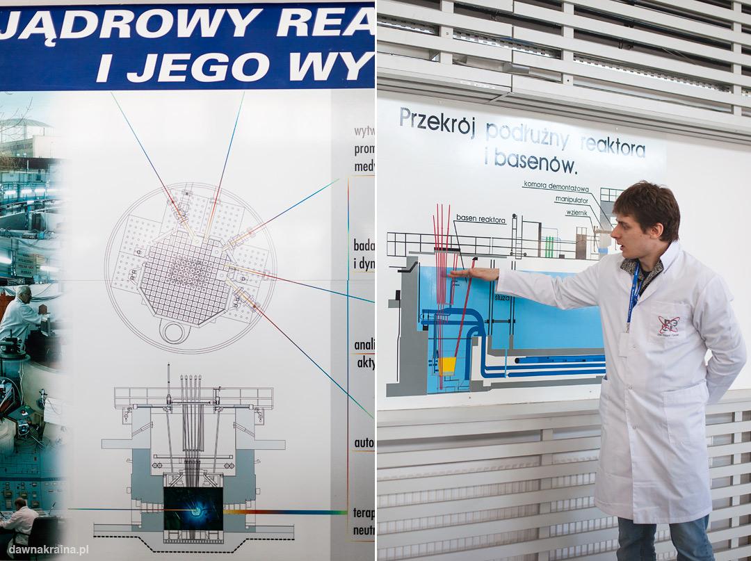 szczegóły i zasada działania reaktora Maria