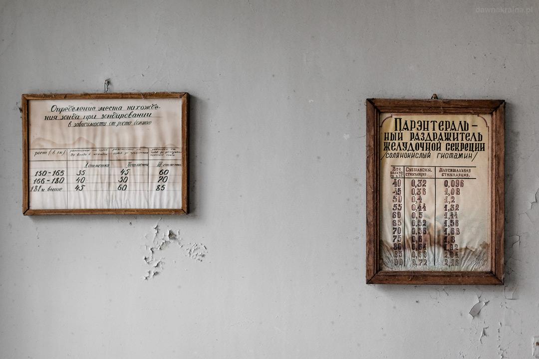 szczegóły wyposażenia szpitala w Prypeci